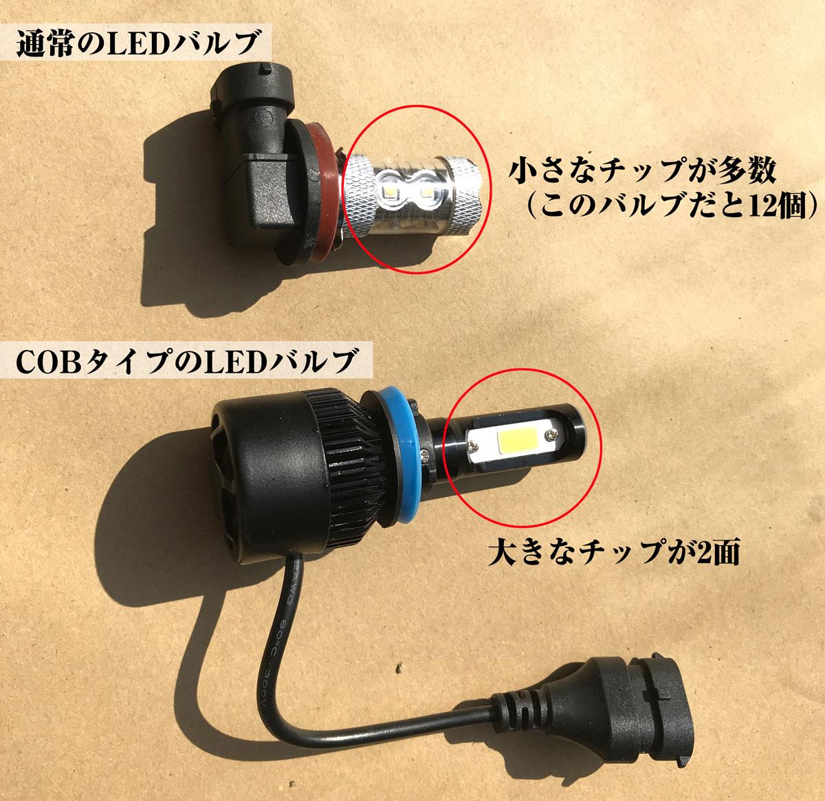 LEDバルブのサンプル